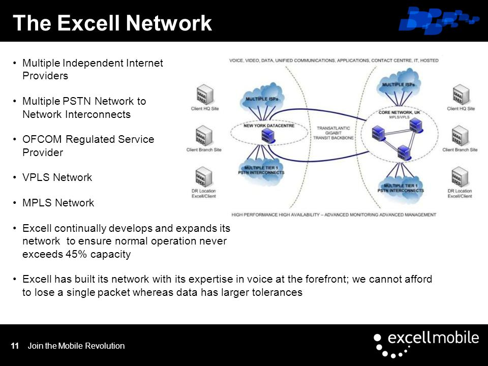 Click to edit Master title style Multiple Independent Internet Providers Multiple PSTN Network to Network Interconnects OFCOM Regulated Service Provider VPLS Network MPLS Network Excell continually develops and expands its network to ensure normal operation never exceeds 45% capacity Excell has built its network with its expertise in voice at the forefront; we cannot afford to lose a single packet whereas data has larger tolerances The Excell Network Join the Mobile Revolution11