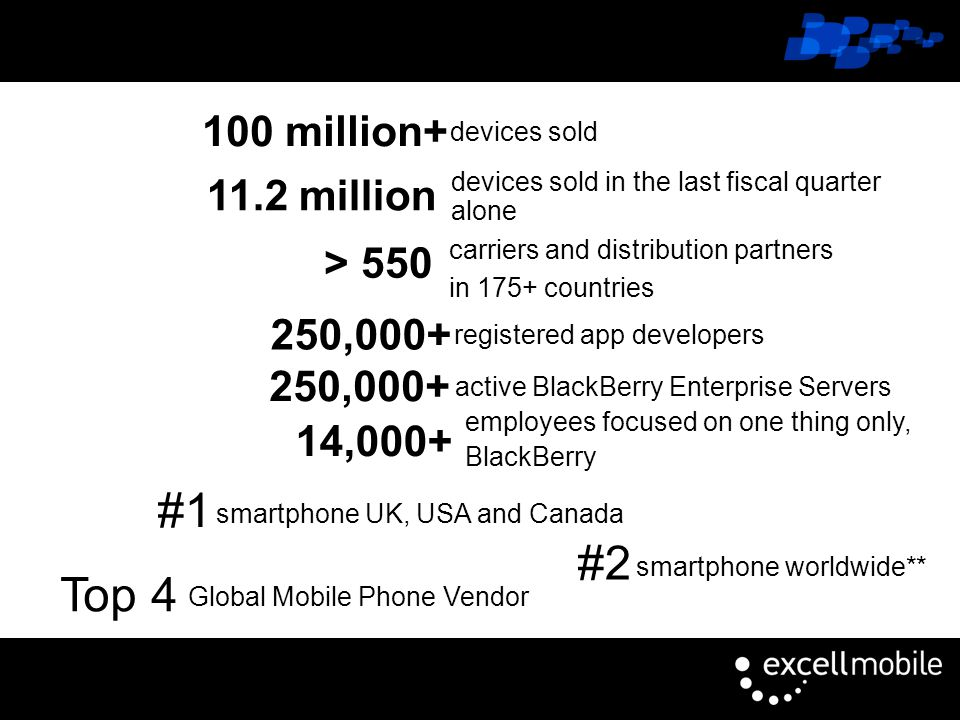18 #1 smartphone UK, USA and Canada #2 smartphone worldwide** 100 million+ devices sold 11.2 million devices sold in the last fiscal quarter alone > 550 carriers and distribution partners in 175+ countries 250,000+ registered app developers 250,000+ active BlackBerry Enterprise Servers 14,000+ employees focused on one thing only, BlackBerry Top 4 Global Mobile Phone Vendor