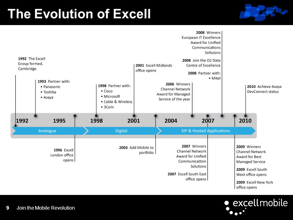 Click to edit Master title style Join the Mobile Revolution9 The Evolution of Excell