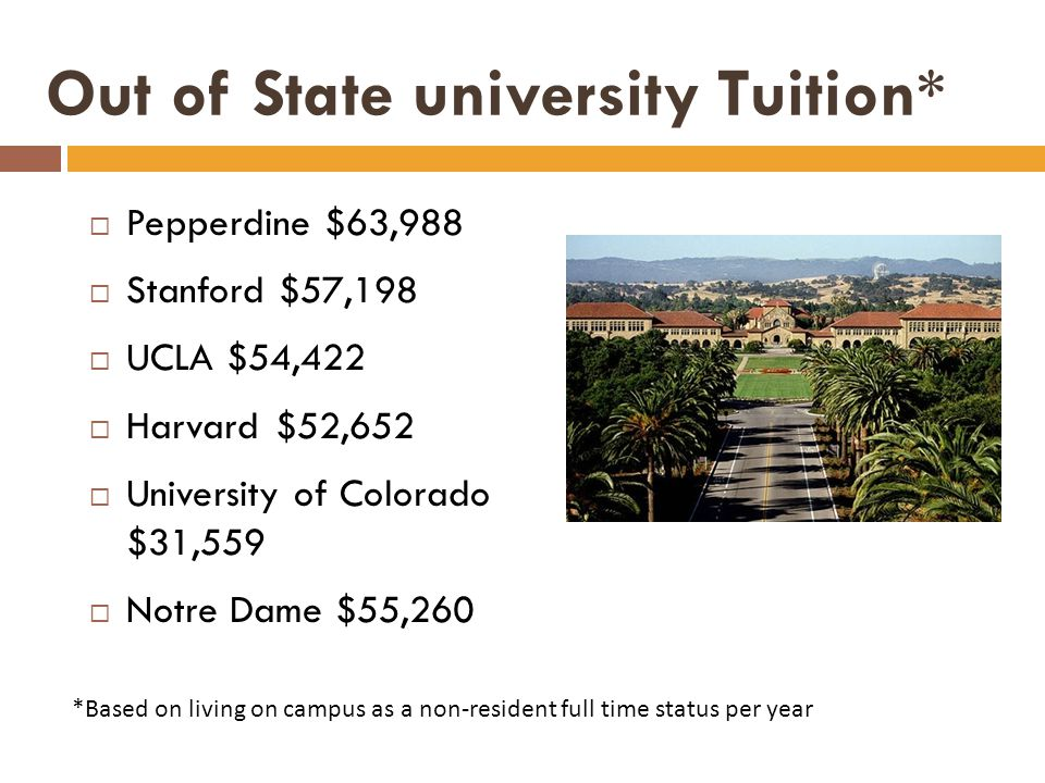 Out of State university Tuition* Pepperdine $63,988 Stanford $57,198 UCLA $54,422 Harvard $52,652 University of Colorado $31,559 Notre Dame $55,260 *Based on living on campus as a non-resident full time status per year