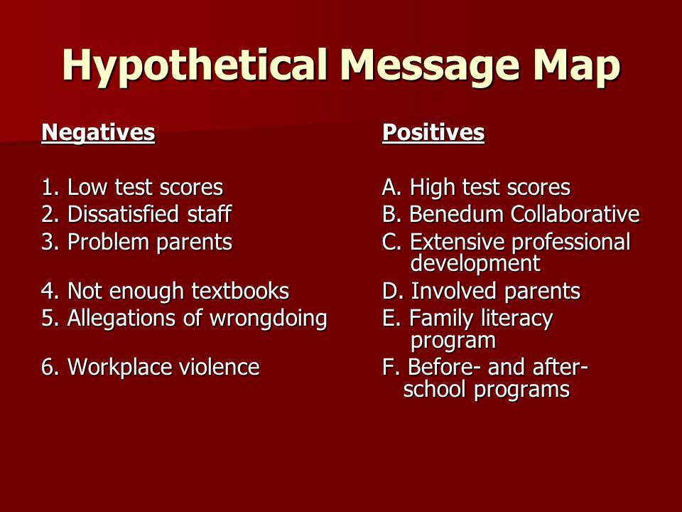 Hypothetical Message Map NegativesPositives 1. Low test scoresA. High test scores 2. Dissatisfied staffB. Benedum Collaborative 3. Problem parentsC. E