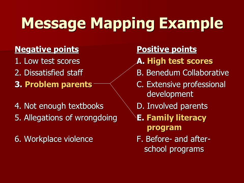 Message Mapping Example Negative pointsPositive points 1. Low test scoresA. High test scores 2. Dissatisfied staffB. Benedum Collaborative 3. Problem