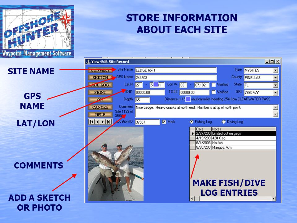 STORE INFORMATION ABOUT EACH SITE SITE NAME GPS NAME LAT/LON COMMENTS ADD A SKETCH OR PHOTO MAKE FISH/DIVE LOG ENTRIES