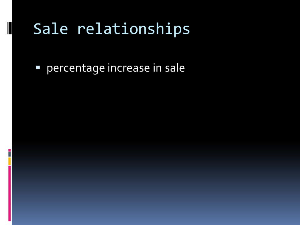 Sale relationships percentage increase in sale