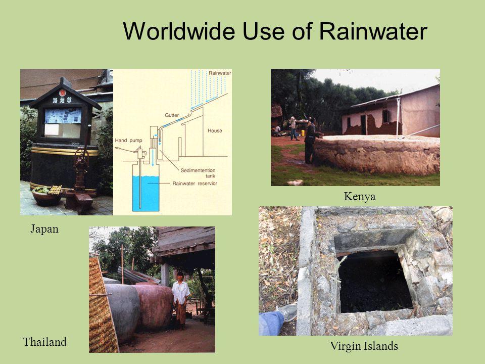 Worldwide Use of Rainwater Thailand Japan Kenya Virgin Islands