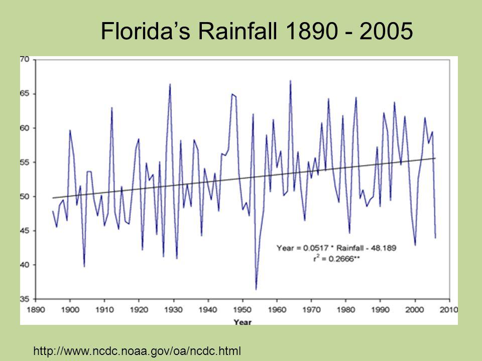 Floridas Rainfall 1890 - 2005 http://www.ncdc.noaa.gov/oa/ncdc.html