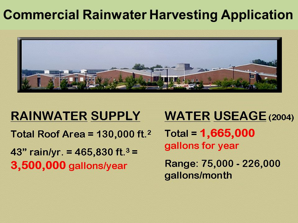 22 Commercial Rainwater Harvesting Application