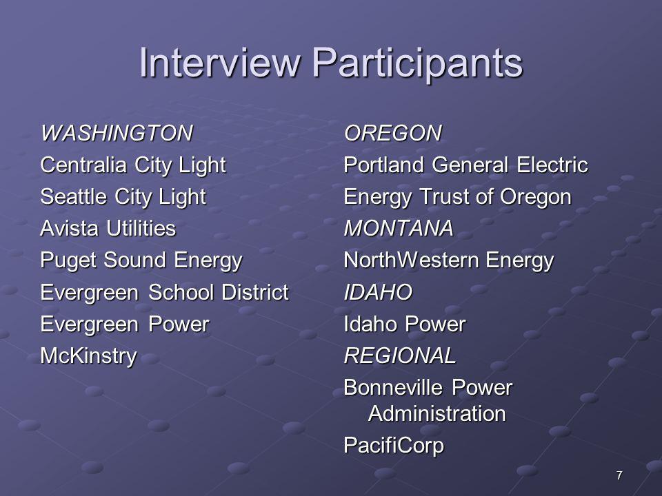 Interview Participants WASHINGTON Centralia City Light Seattle City Light Avista Utilities Puget Sound Energy Evergreen School District Evergreen Powe