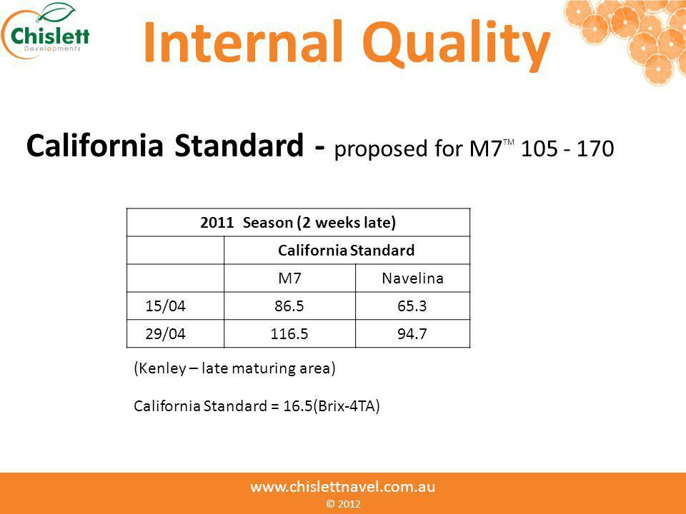 Internal Quality California Standard - proposed for M7 TM 105 - 170 California Standard = 16.5(Brix-4TA) 2011 Season (2 weeks late) California Standar