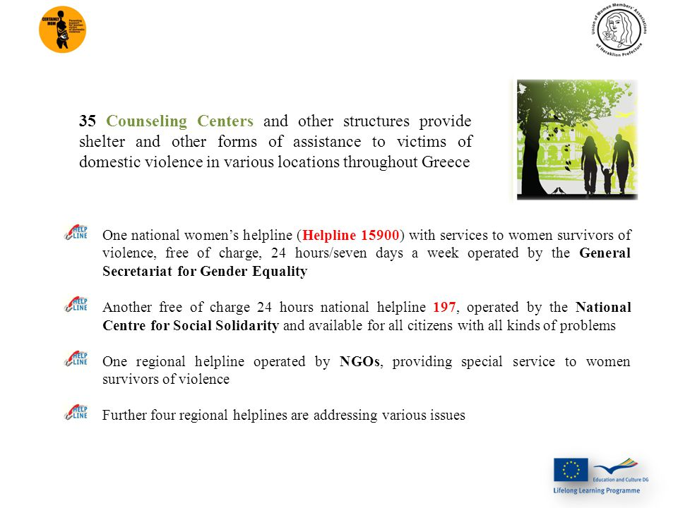 National aims and objectives The development and operation of : a National SOS Helpline 15 GSGE s Counseling Centers (existing and new) 25 new Counseling Centers for Violence against Women in different Municipalities of Greece 19 Shelters for abused women and their children in different Municipalities of Greece the 2 Shelters of the National Centre for Social Solidarity in Athens and Thessaloniki