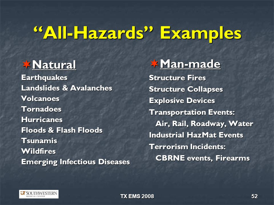 TX EMS 200852 All-Hazards Examples Natural NaturalEarthquakes Landslides & Avalanches VolcanoesTornadoesHurricanes Floods & Flash Floods TsunamisWildfires Emerging Infectious Diseases Man-made Man-made Structure Fires Structure Collapses Explosive Devices Transportation Events: Air, Rail, Roadway, Water Air, Rail, Roadway, Water Industrial HazMat Events Terrorism Incidents: CBRNE events, Firearms CBRNE events, Firearms