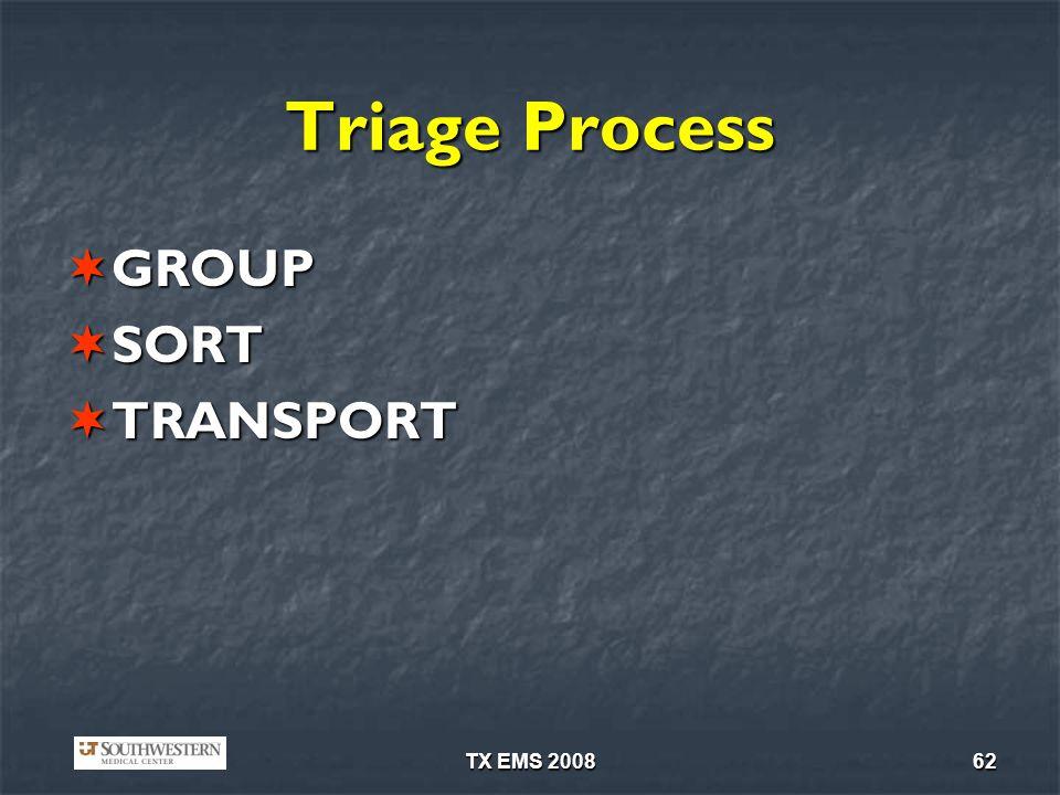 TX EMS 200862 Triage Process GROUP GROUP SORT SORT TRANSPORT TRANSPORT