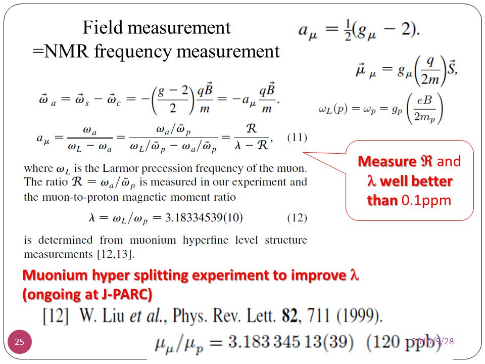 Field measurement =NMR frequency measurement Measure well better than Measure and well better than 0.1ppm Muonium hyper splitting experiment to improv