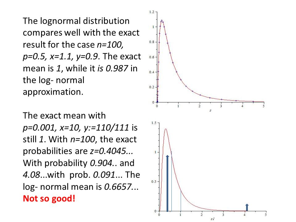 The lognormal distribution compares well with the exact result for the case n=100, p=0.5, x=1.1, y=0.9. The exact mean is 1, while it is 0.987 in the