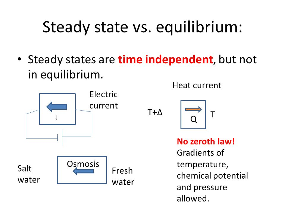 Steady state vs.equilibrium: Steady states are time independent, but not in equilibrium.