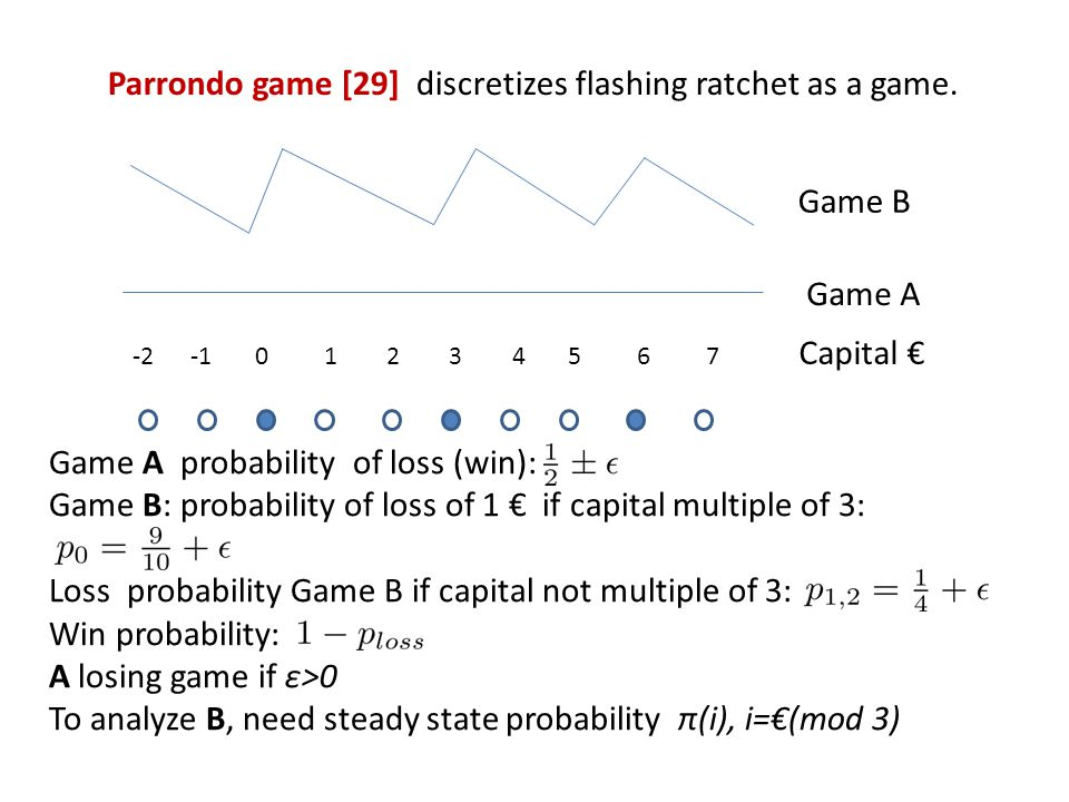 Parrondo game [29] discretizes flashing ratchet as a game. Game B Game A Game A probability of loss (win): Game B: probability of loss of 1 if capital