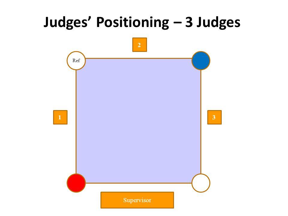 Judges Positioning – 3 Judges 1 2 3 Ref Supervisor