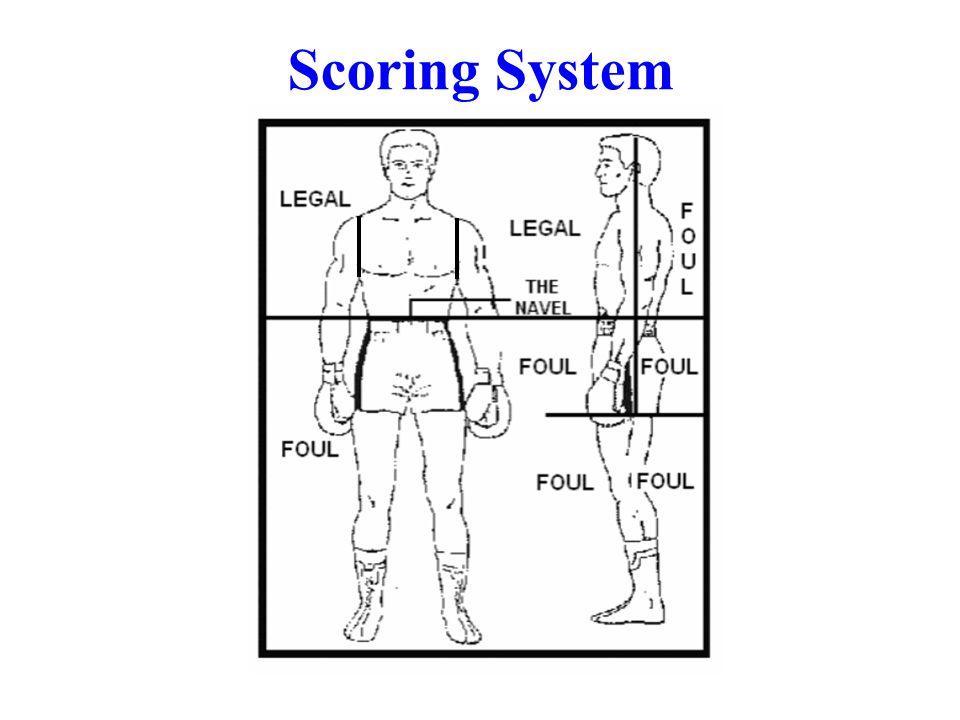 TARGET AREA Scoring System