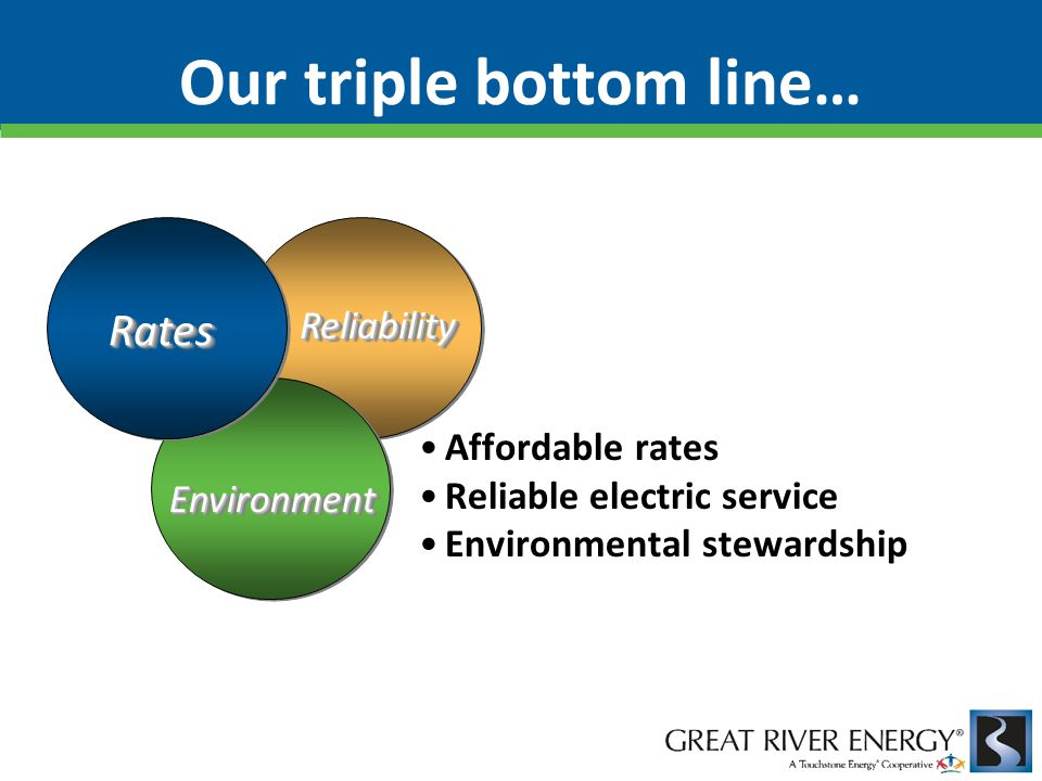 Our triple bottom line… Affordable rates Reliable electric service Environmental stewardship EnvironmentEnvironment ReliabilityReliability RatesRates
