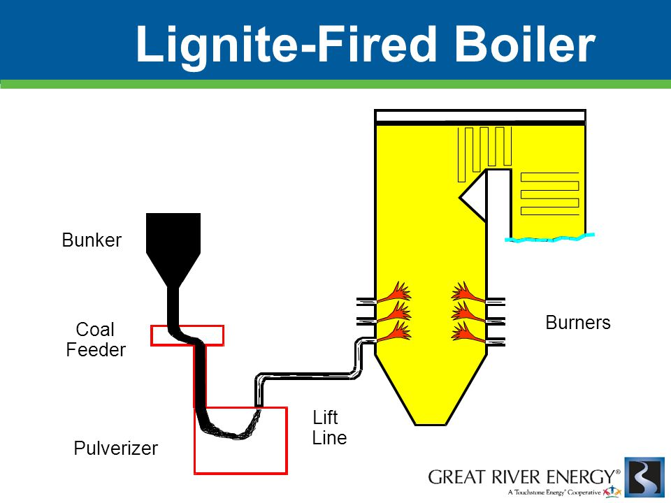 Bunker Burners Coal Feeder Pulverizer Lift Line Lignite-Fired Boiler