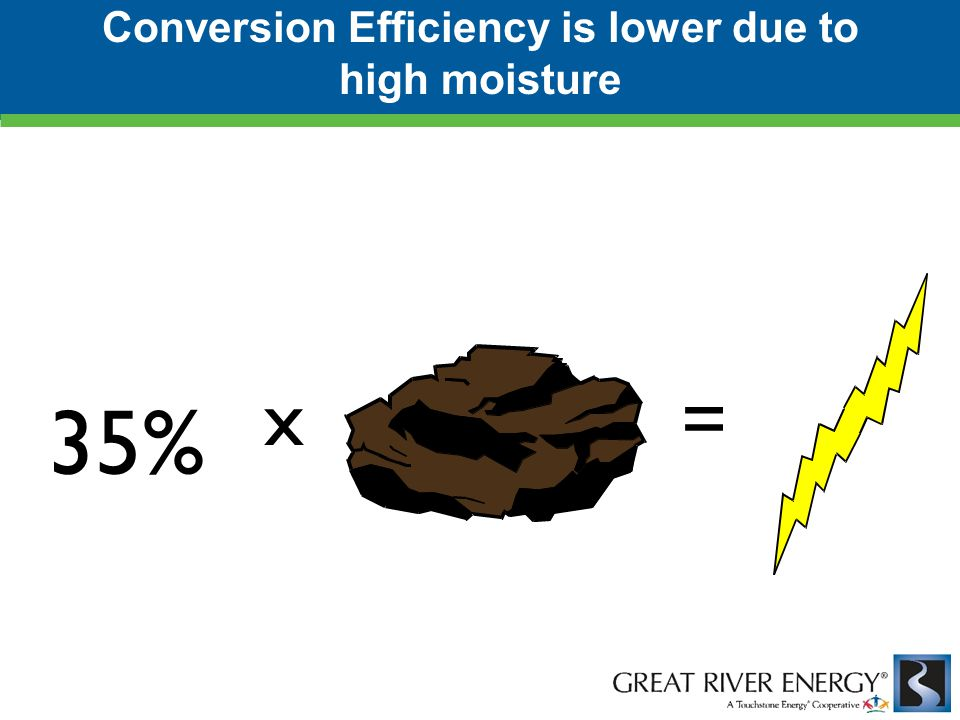 x = 35% Conversion Efficiency is lower due to high moisture