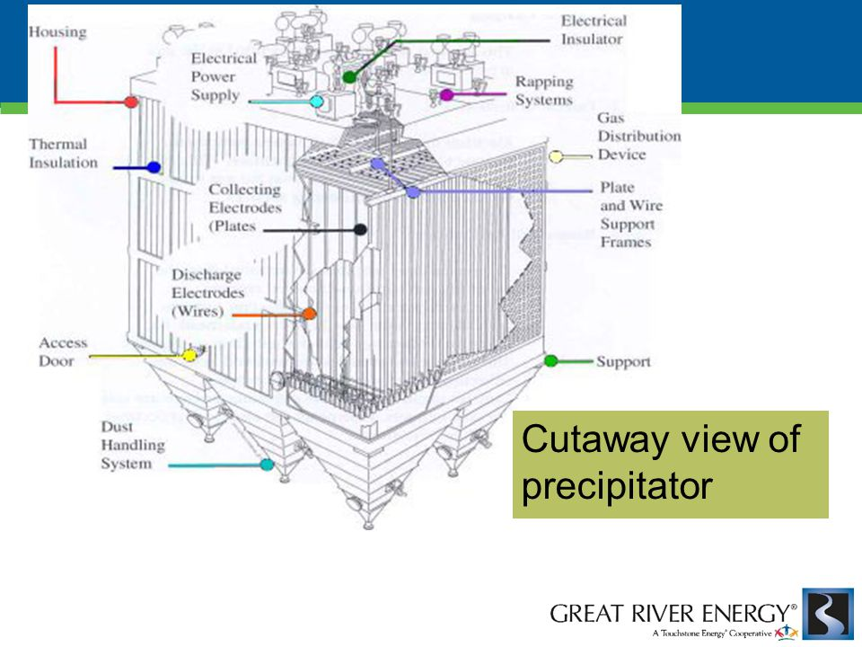 Cutaway view of precipitator