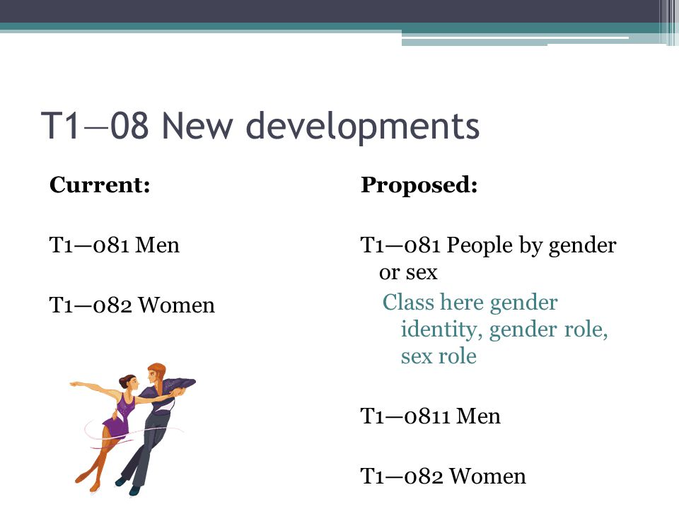 T108 New developments Current: T1081 Men T1082 Women Proposed: T1081 People by gender or sex Class here gender identity, gender role, sex role T10811 Men T1082 Women