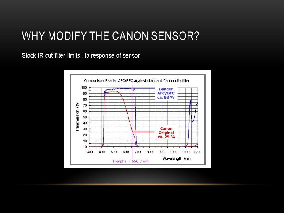 WHY MODIFY THE CANON SENSOR? Stock IR cut filter limits Ha response of sensor