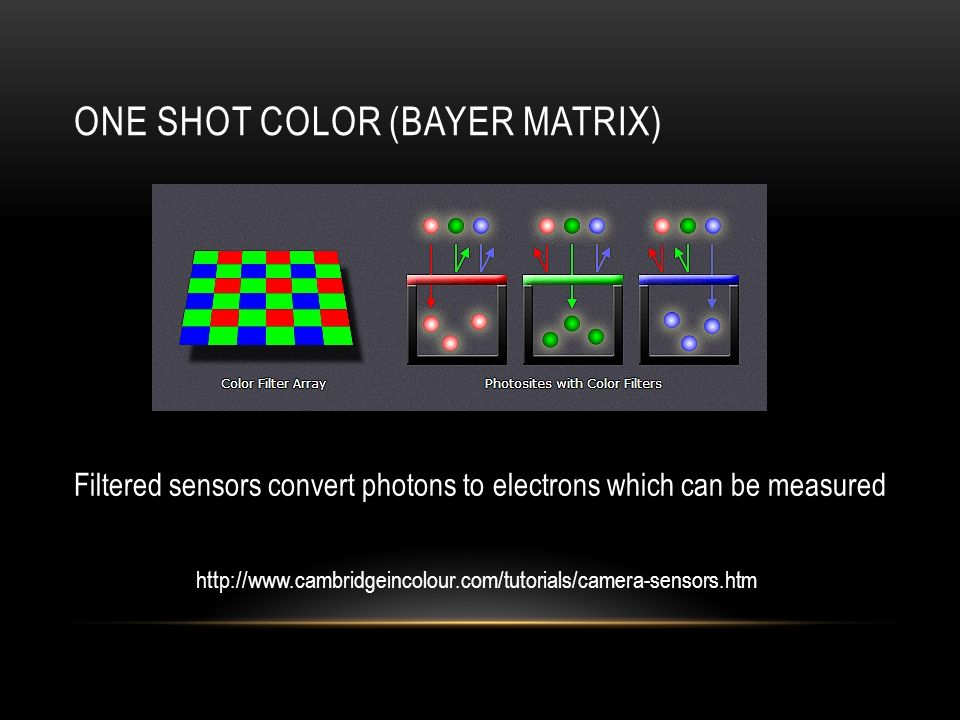 ONE SHOT COLOR (BAYER MATRIX) http://www.cambridgeincolour.com/tutorials/camera-sensors.htm Filtered sensors convert photons to electrons which can be