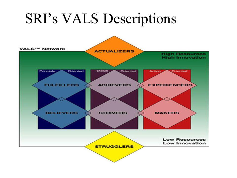 SRIs VALS Descriptions