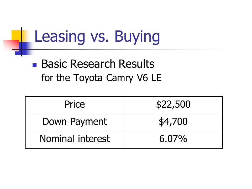 Lease vs.