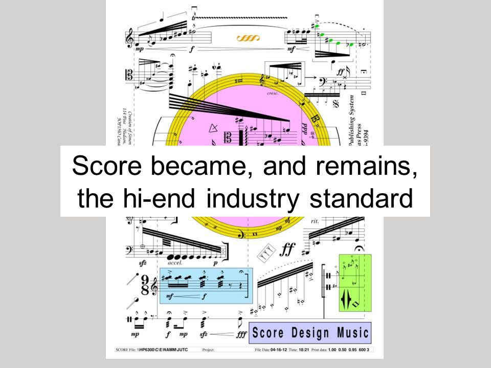 Score became, and remains, the hi-end industry standard
