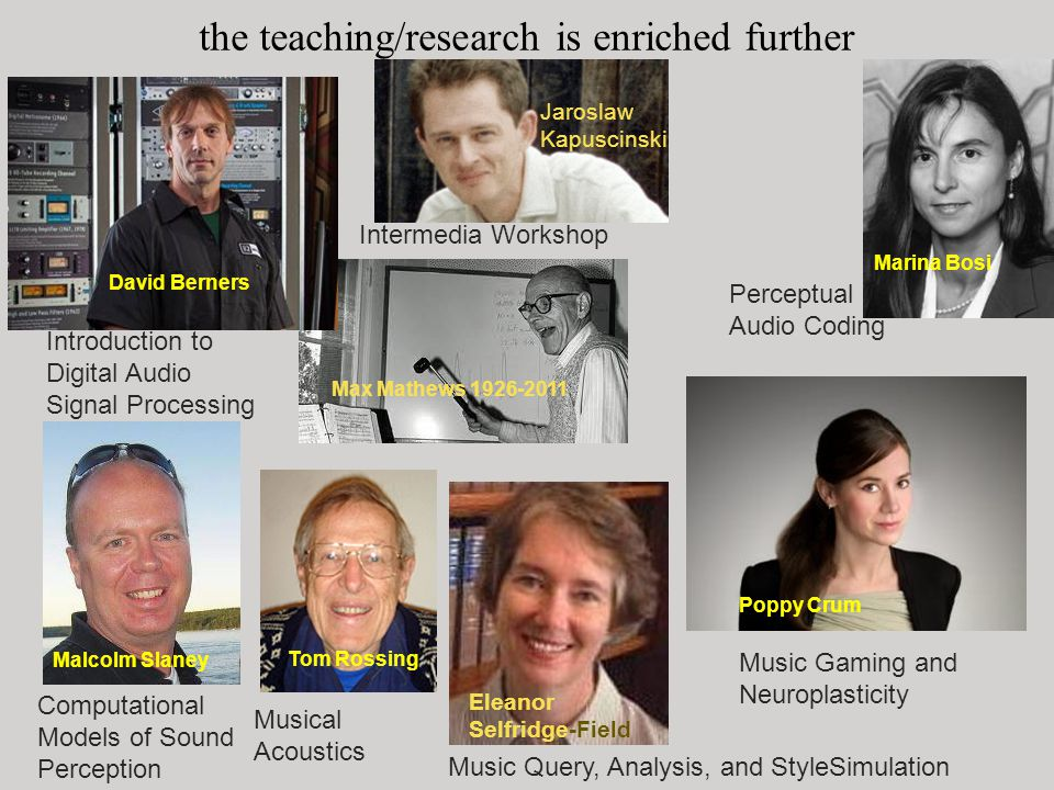 the teaching/research is enriched further (and still) by Max Mathews 1926-2011 David Berners Marina Bosi Poppy Crum Tom Rossing Malcolm Slaney Eleanor