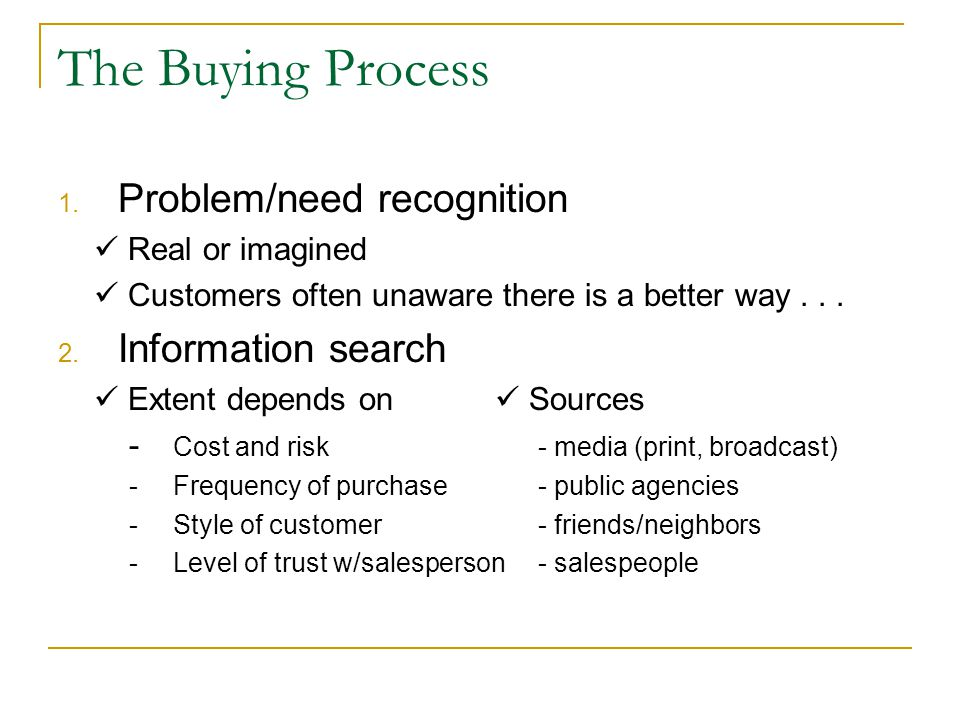 The Buying Process 1.