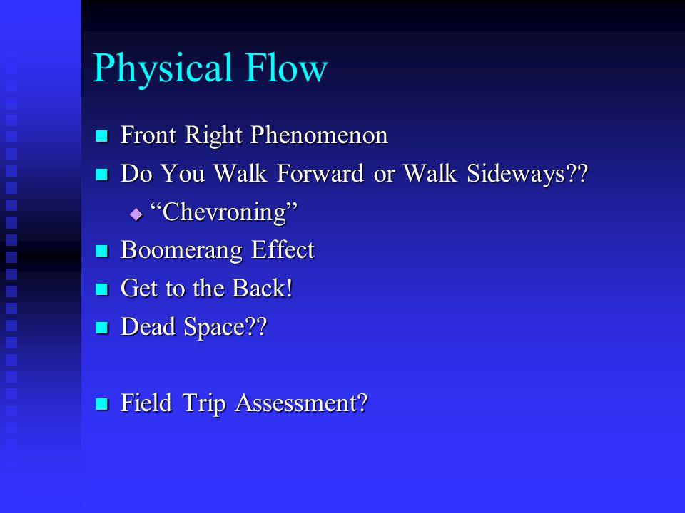 Physical Flow Front Right Phenomenon Front Right Phenomenon Do You Walk Forward or Walk Sideways?? Do You Walk Forward or Walk Sideways?? Chevroning C