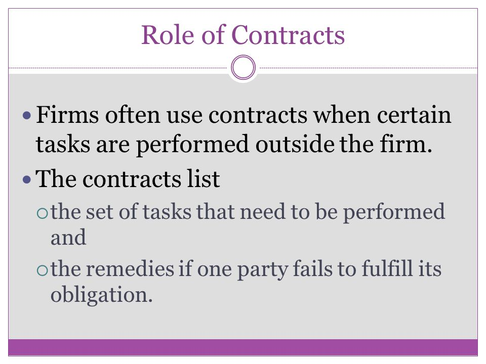 Role of Contracts Firms often use contracts when certain tasks are performed outside the firm.