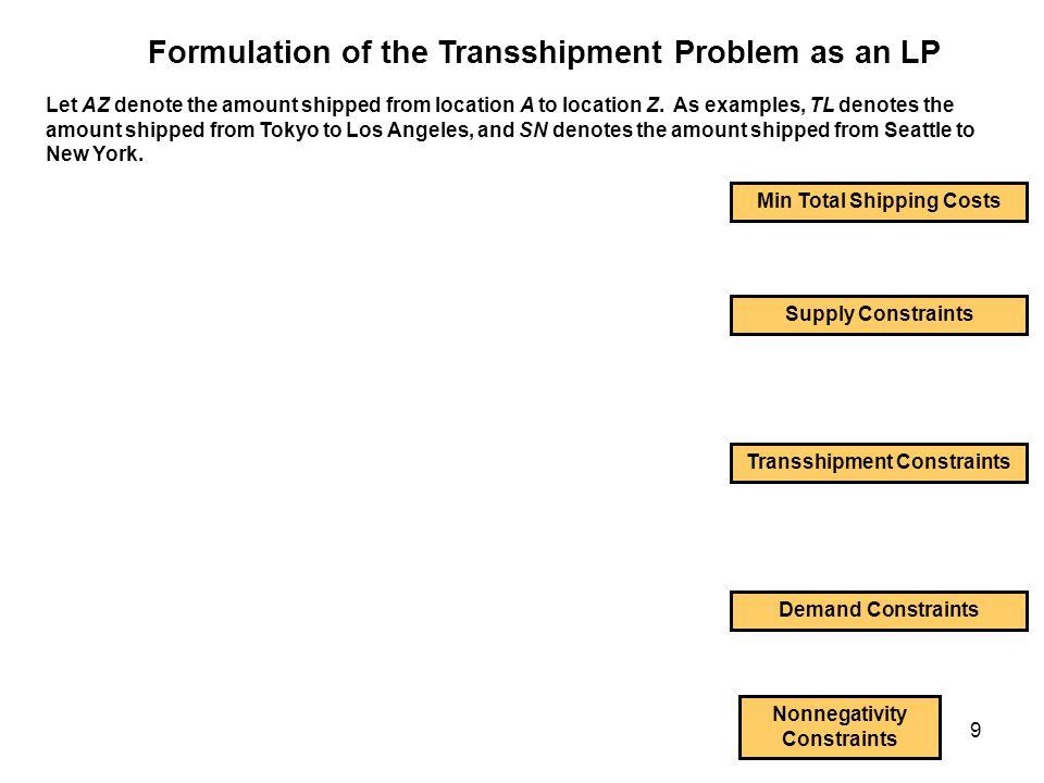 9 Nonnegativity Constraints Formulation of the Transshipment Problem as an LP Min Total Shipping Costs Supply Constraints Transshipment Constraints De