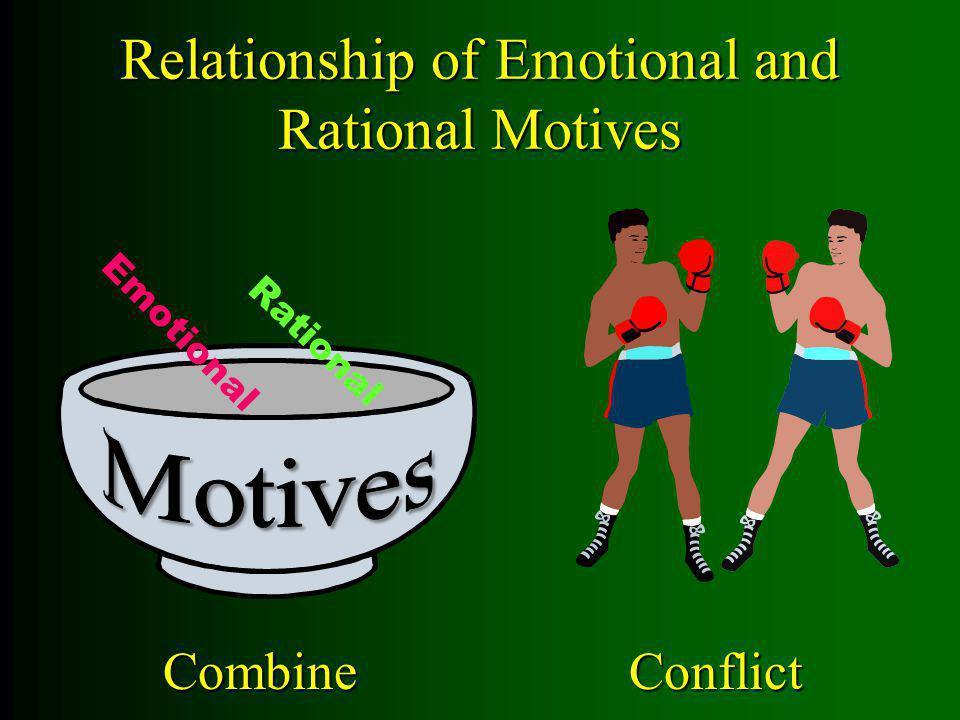 Relationship of Emotional and Rational Motives Emotional Rational CombineConflict