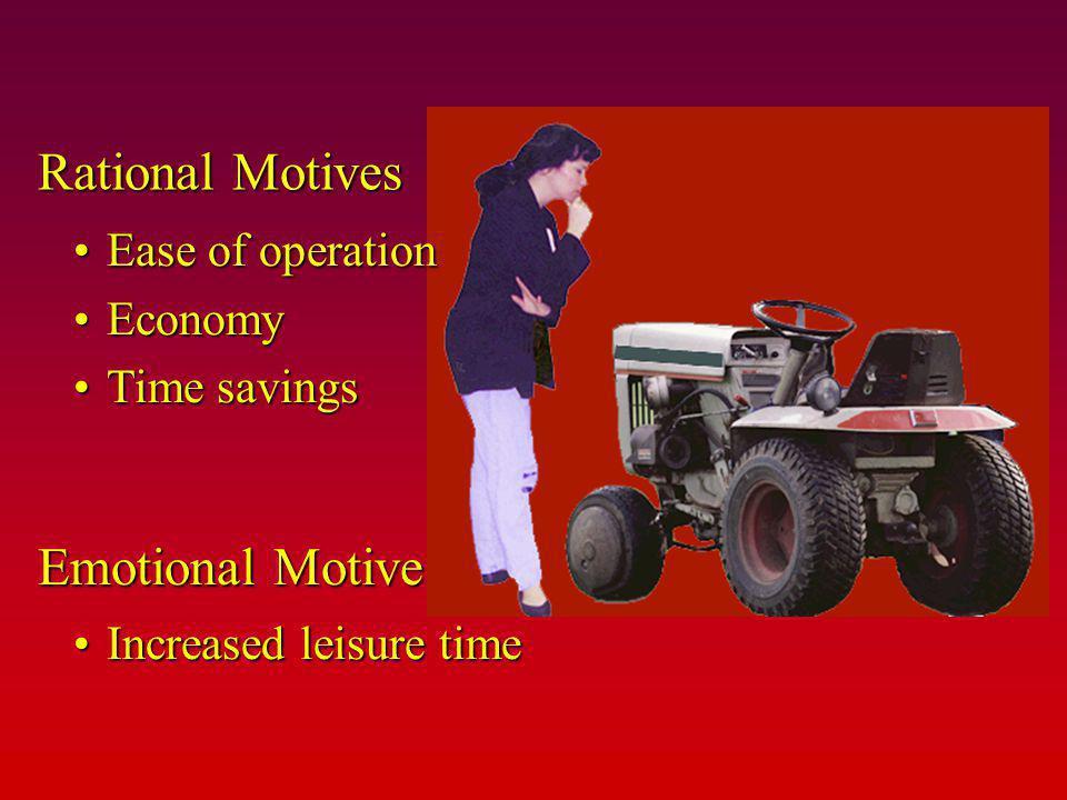 Rational Motives Emotional Motive Ease of operationEase of operation EconomyEconomy Time savingsTime savings Increased leisure timeIncreased leisure t