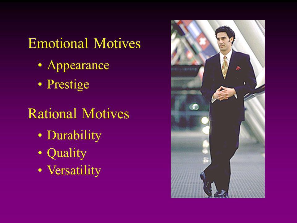 Emotional Motives Rational Motives Appearance Prestige Durability Quality Versatility