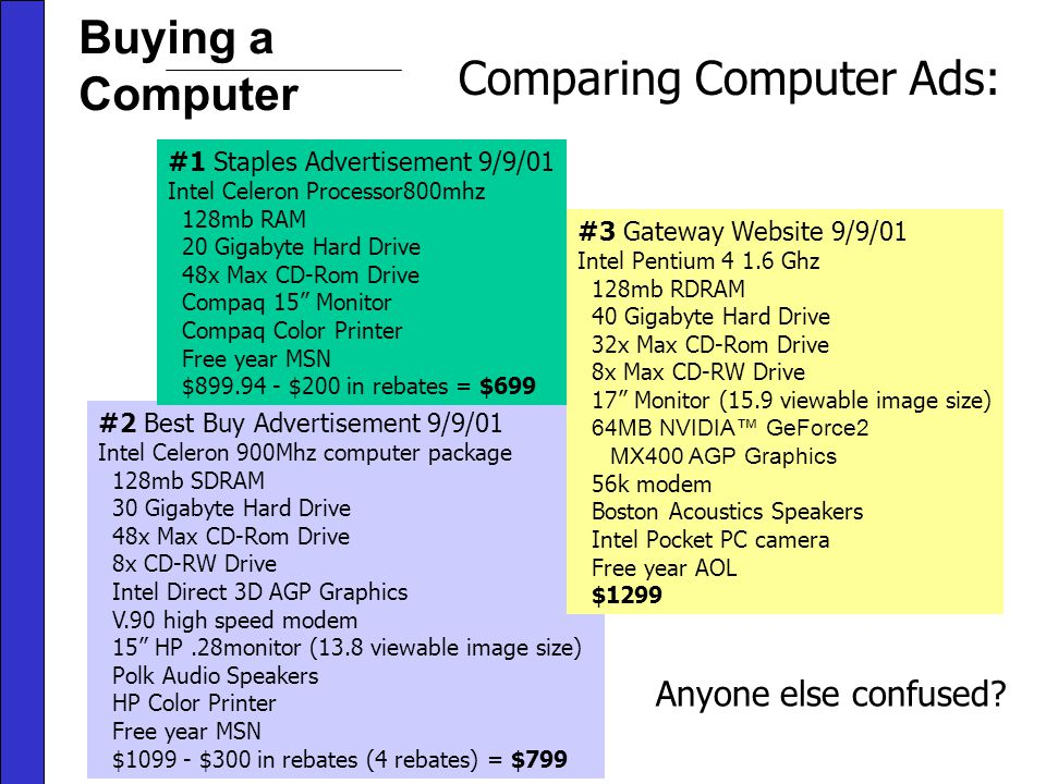 Buying a Computer #2 Best Buy Advertisement 9/9/01 Intel Celeron 900Mhz computer package 128mb SDRAM 30 Gigabyte Hard Drive 48x Max CD-Rom Drive 8x CD-RW Drive Intel Direct 3D AGP Graphics V.90 high speed modem 15 HP.28monitor (13.8 viewable image size) Polk Audio Speakers HP Color Printer Free year MSN $1099 - $300 in rebates (4 rebates) = $799 #1 Staples Advertisement 9/9/01 Intel Celeron Processor800mhz 128mb RAM 20 Gigabyte Hard Drive 48x Max CD-Rom Drive Compaq 15 Monitor Compaq Color Printer Free year MSN $899.94 - $200 in rebates = $699 Comparing Computer Ads: #3 Gateway Website 9/9/01 Intel Pentium 4 1.6 Ghz 128mb RDRAM 40 Gigabyte Hard Drive 32x Max CD-Rom Drive 8x Max CD-RW Drive 17 Monitor (15.9 viewable image size) 64MB NVIDIA GeForce2 MX400 AGP Graphics 56k modem Boston Acoustics Speakers Intel Pocket PC camera Free year AOL $1299 Anyone else confused?