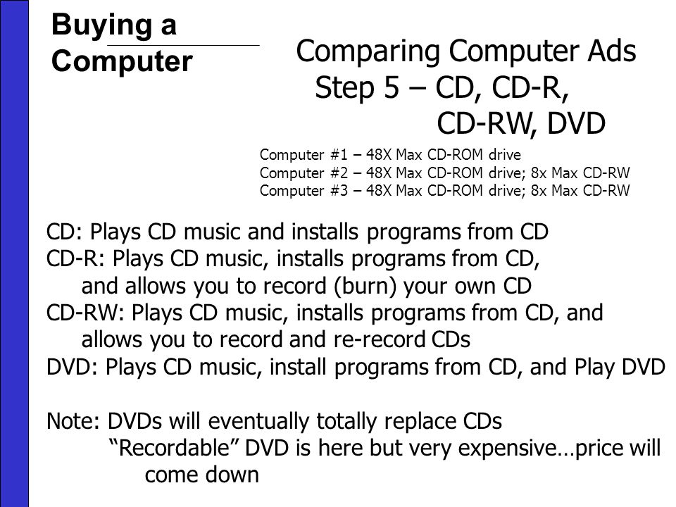 Buying a Computer Comparing Computer Ads Step 5 – CD, CD-R, CD-RW, DVD CD: Plays CD music and installs programs from CD CD-R: Plays CD music, installs programs from CD, and allows you to record (burn) your own CD CD-RW: Plays CD music, installs programs from CD, and allows you to record and re-record CDs DVD: Plays CD music, install programs from CD, and Play DVD Note: DVDs will eventually totally replace CDs Recordable DVD is here but very expensive…price will come down Computer #1 – 48X Max CD-ROM drive Computer #2 – 48X Max CD-ROM drive; 8x Max CD-RW Computer #3 – 48X Max CD-ROM drive; 8x Max CD-RW