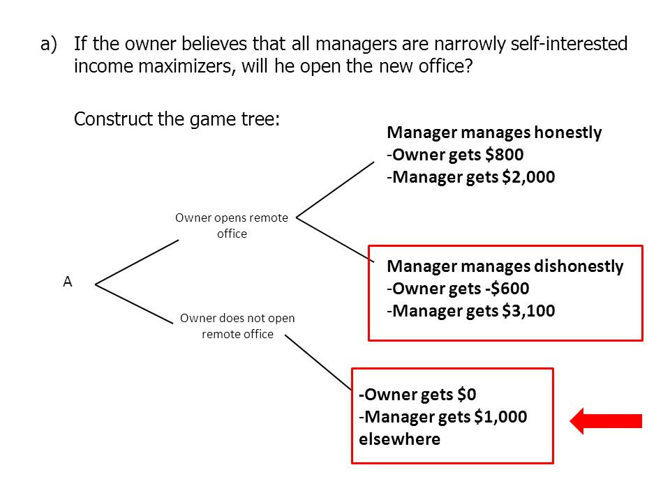 a)If the owner believes that all managers are narrowly self-interested income maximizers, will he open the new office? Construct the game tree: A Owne