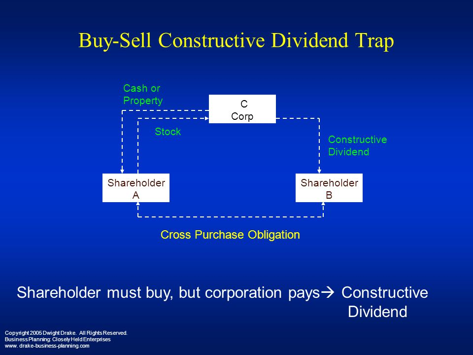 Buy-Sell Constructive Dividend Trap Copyright 2005 Dwight Drake. All Rights Reserved. Business Planning: Closely Held Enterprises www. drake-business-