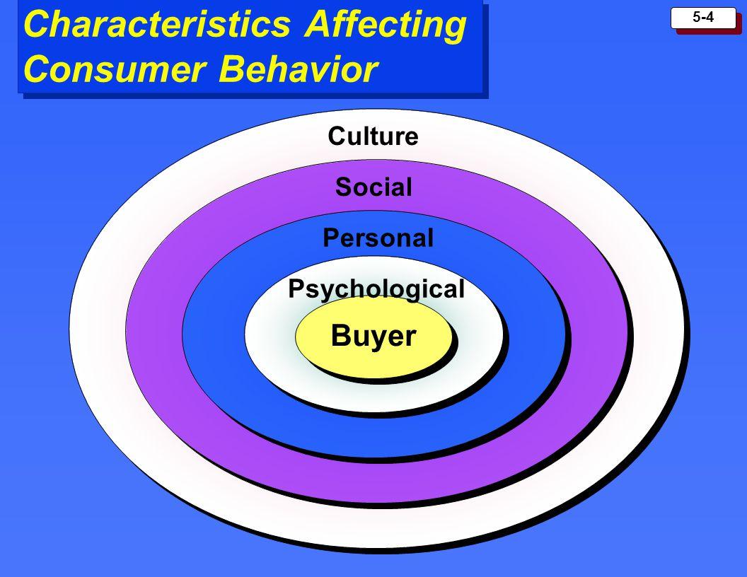 5-4 Characteristics Affecting Consumer Behavior Buyer Psychological Personal Social Culture