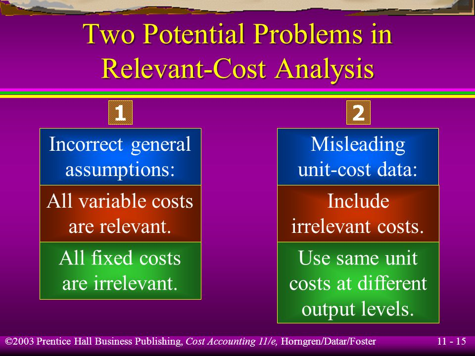 11 - 15 ©2003 Prentice Hall Business Publishing, Cost Accounting 11/e, Horngren/Datar/Foster Two Potential Problems in Relevant-Cost Analysis Incorrec