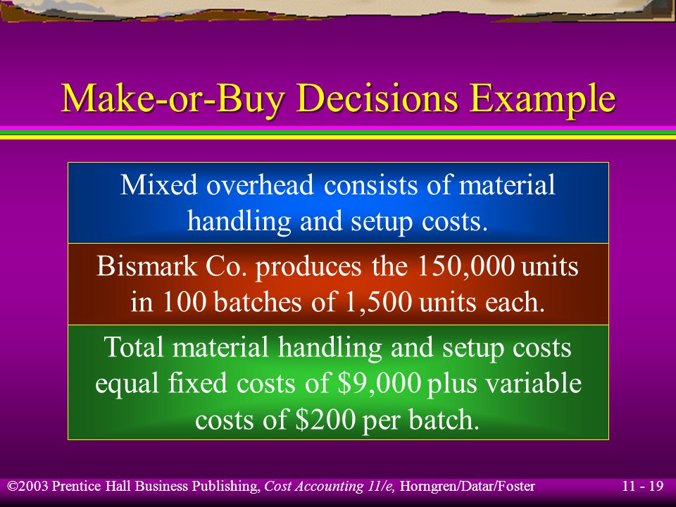 11 - 19 ©2003 Prentice Hall Business Publishing, Cost Accounting 11/e, Horngren/Datar/Foster Make-or-Buy Decisions Example Mixed overhead consists of