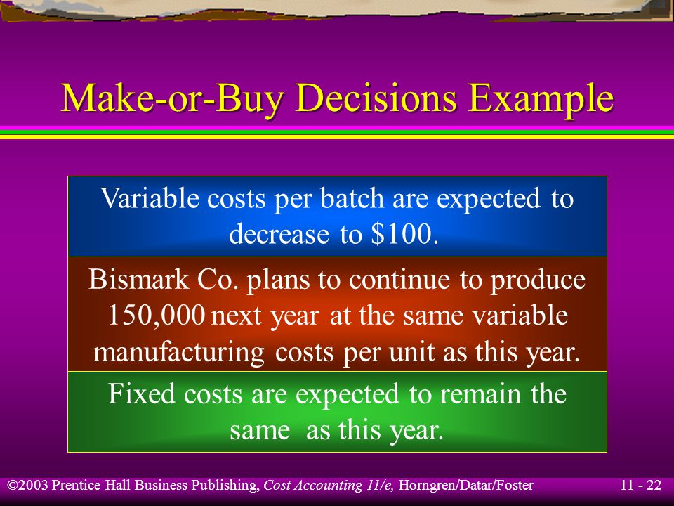 11 - 22 ©2003 Prentice Hall Business Publishing, Cost Accounting 11/e, Horngren/Datar/Foster Make-or-Buy Decisions Example Variable costs per batch ar
