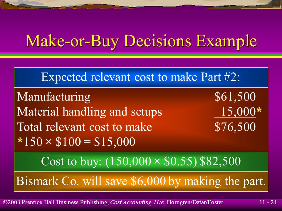 11 - 24 ©2003 Prentice Hall Business Publishing, Cost Accounting 11/e, Horngren/Datar/Foster Make-or-Buy Decisions Example Expected relevant cost to m