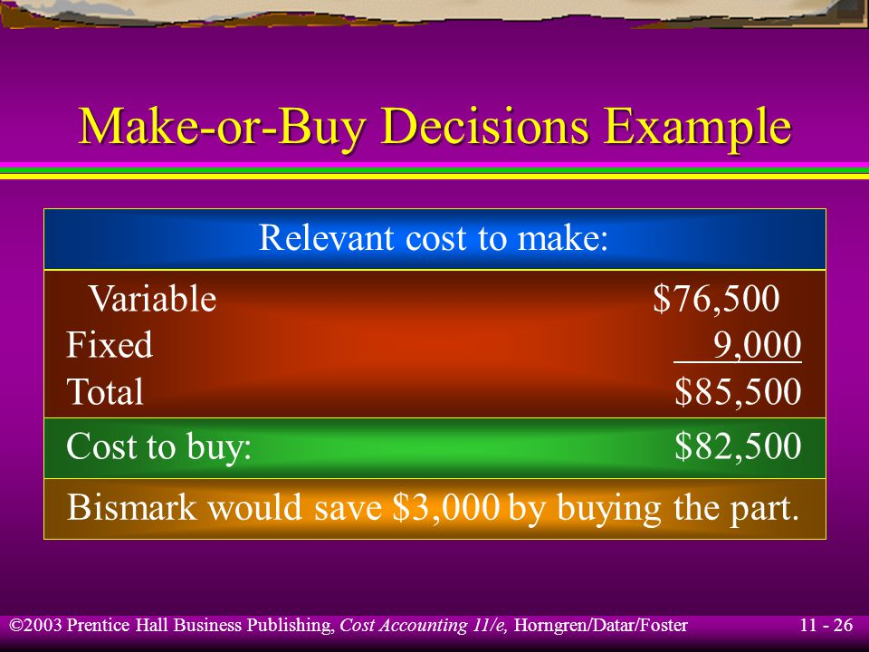 11 - 26 ©2003 Prentice Hall Business Publishing, Cost Accounting 11/e, Horngren/Datar/Foster Make-or-Buy Decisions Example Relevant cost to make: Vari